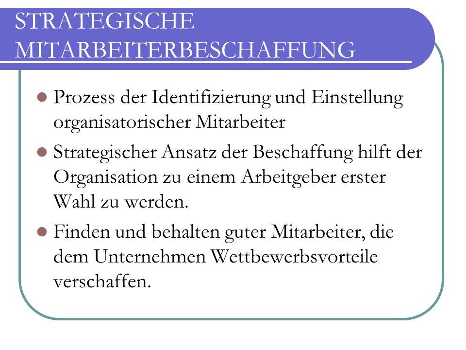 STRATEGISCHE MITARBEITERBESCHAFFUNG Prozess der Identifizierung und Einstellung organisatorischer Mitarbeiter Strategischer Ansatz der Beschaffung hil