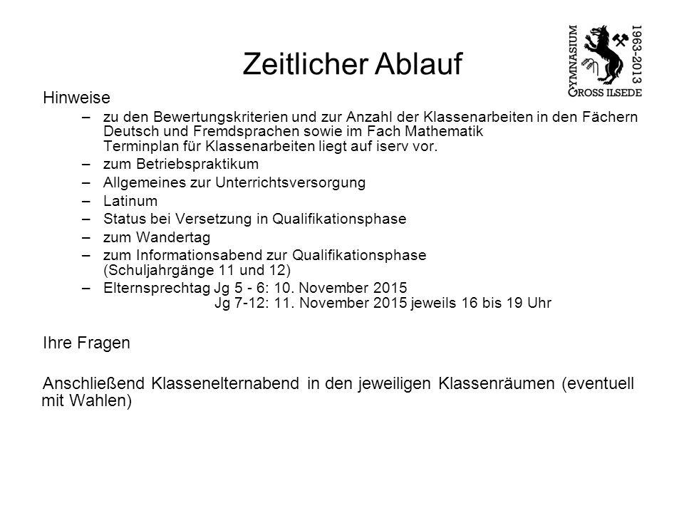 Zeitlicher Ablauf Hinweise –zu den Bewertungskriterien und zur Anzahl der Klassenarbeiten in den Fächern Deutsch und Fremdsprachen sowie im Fach Mathematik Terminplan für Klassenarbeiten liegt auf iserv vor.