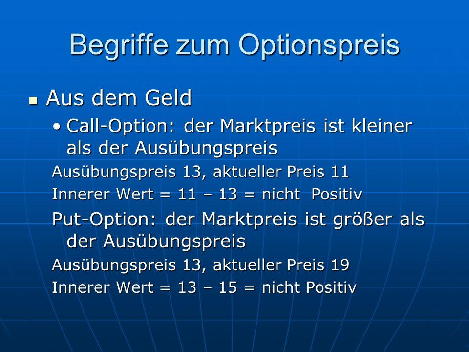 Begriffe zum Optionspreis Aus dem Geld Aus dem Geld Call-Option: der Marktpreis ist kleiner als der AusübungspreisCall-Option: der Marktpreis ist klei