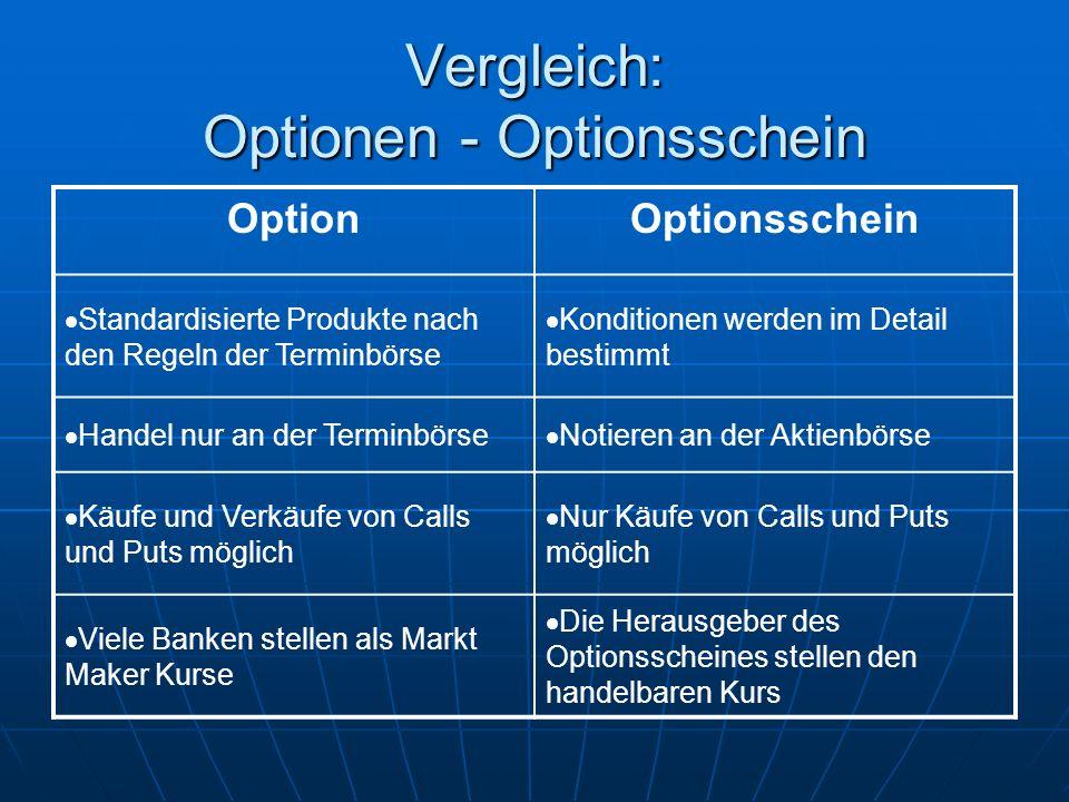 Vergleich: Optionen - Optionsschein OptionOptionsschein  Standardisierte Produkte nach den Regeln der Terminbörse  Konditionen werden im Detail best
