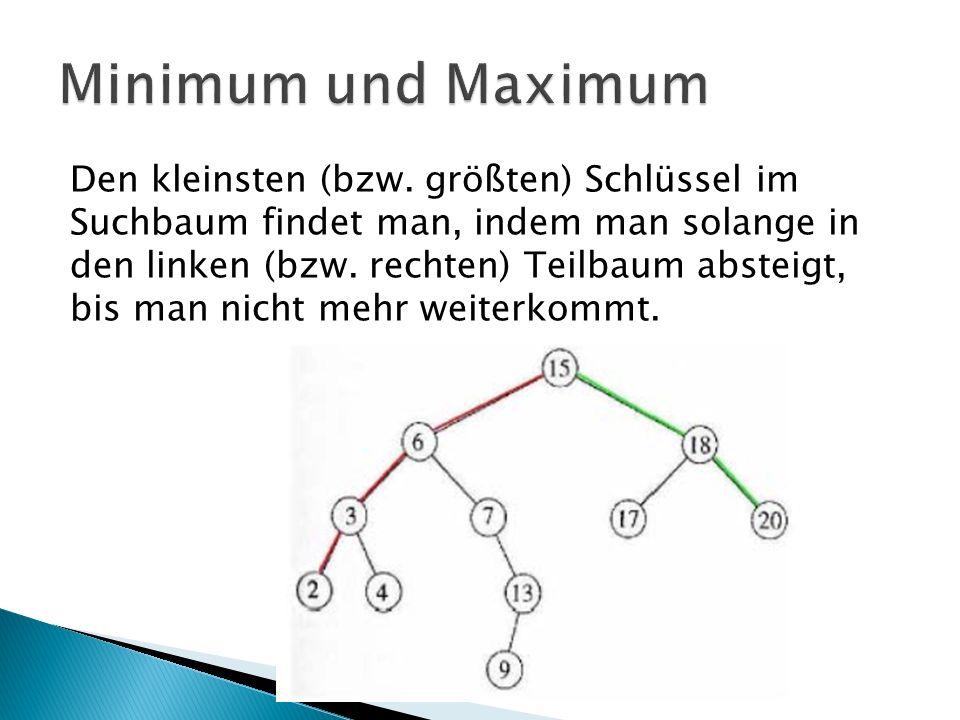 Den kleinsten (bzw. größten) Schlüssel im Suchbaum findet man, indem man solange in den linken (bzw. rechten) Teilbaum absteigt, bis man nicht mehr we
