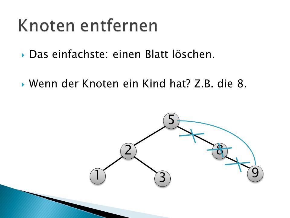  Das einfachste: einen Blatt löschen.  Wenn der Knoten ein Kind hat? Z.B. die 8. 5 5 2 2 3 3 1 1 8 8 9 9