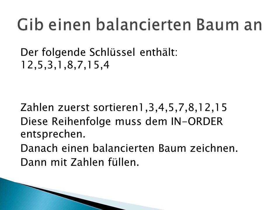 Der folgende Schlüssel enthält: 12,5,3,1,8,7,15,4 Zahlen zuerst sortieren1,3,4,5,7,8,12,15 Diese Reihenfolge muss dem IN-ORDER entsprechen. Danach ein