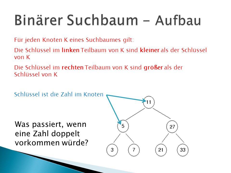 Für jeden Knoten K eines Suchbaumes gilt: Die Schlüssel im linken Teilbaum von K sind kleiner als der Schlüssel von K Die Schlüssel im rechten Teilbau