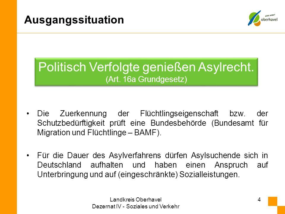 Asylbewerber im Landkreis Oberhavel Entwicklung Zuweisungssoll 5 Prognose ZABH: 1.920 Schätzung OHV: 2.640 Landkreis Oberhavel Dezernat IV - Soziales und Verkehr