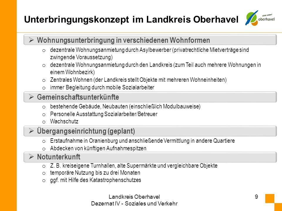 Unterbringungskonzept im Landkreis Oberhavel 9  Wohnungsunterbringung in verschiedenen Wohnformen o dezentrale Wohnungsanmietung durch Asylbewerber (