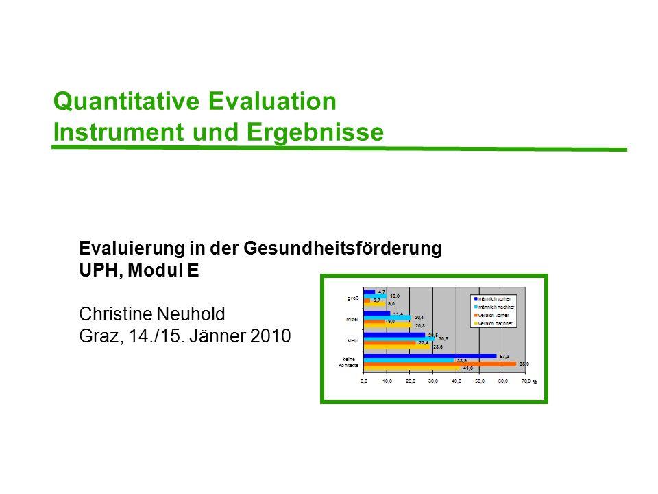 14/15 01 2010 UPH / Modul E Neuhold Christine Quantitative Evaluation Instrument und Ergebnisse Evaluierung in der Gesundheitsförderung UPH, Modul E C