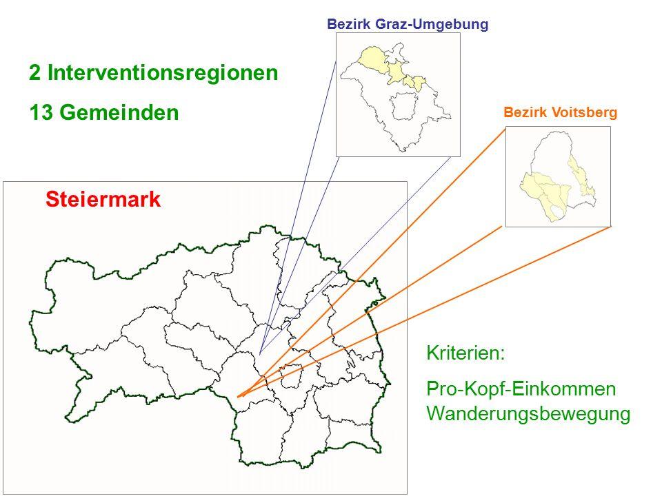 14/15 01 2010 UPH / Modul E Neuhold Christine Bezirk Graz-Umgebung Bezirk Voitsberg Kriterien: Pro-Kopf-Einkommen Wanderungsbewegung Steiermark 2 Inte