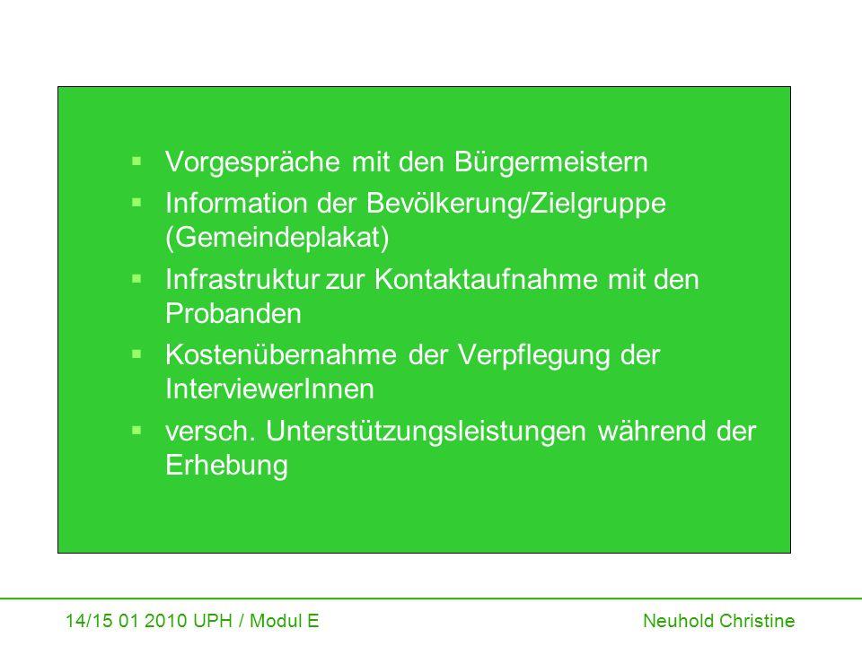 14/15 01 2010 UPH / Modul E Neuhold Christine  Vorgespräche mit den Bürgermeistern  Information der Bevölkerung/Zielgruppe (Gemeindeplakat)  Infras