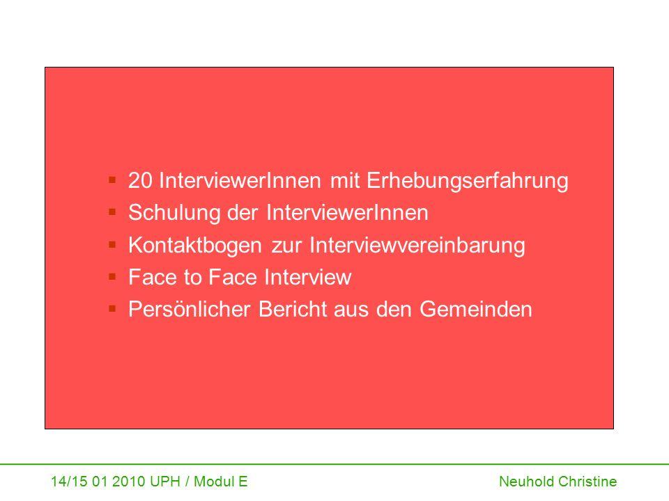 14/15 01 2010 UPH / Modul E Neuhold Christine  20 InterviewerInnen mit Erhebungserfahrung  Schulung der InterviewerInnen  Kontaktbogen zur Intervie