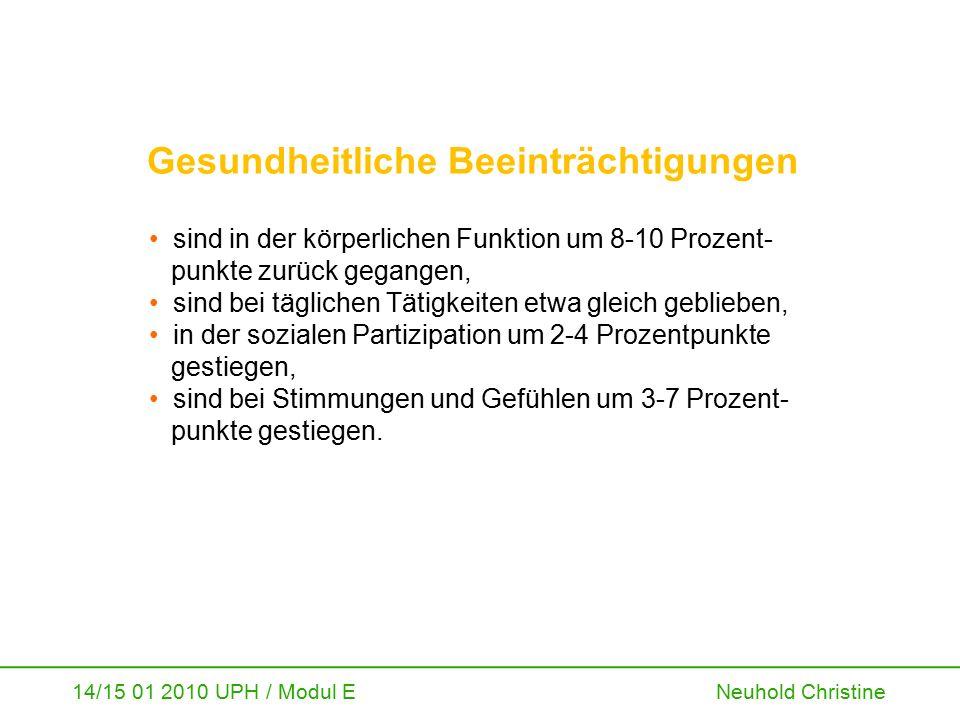 14/15 01 2010 UPH / Modul E Neuhold Christine Gesundheitliche Beeinträchtigungen sind in der körperlichen Funktion um 8-10 Prozent- punkte zurück gega