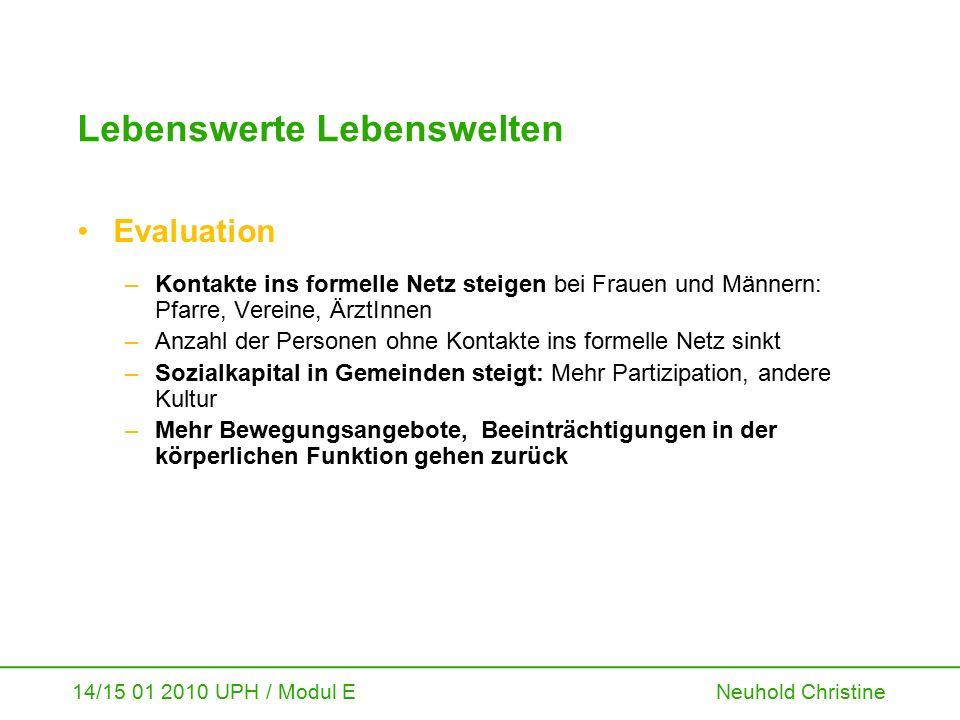 14/15 01 2010 UPH / Modul E Neuhold Christine Lebenswerte Lebenswelten Evaluation –Kontakte ins formelle Netz steigen bei Frauen und Männern: Pfarre,