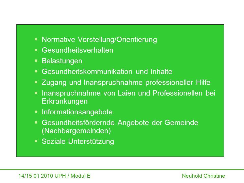 14/15 01 2010 UPH / Modul E Neuhold Christine  Normative Vorstellung/Orientierung  Gesundheitsverhalten  Belastungen  Gesundheitskommunikation und