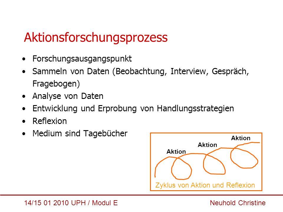 14/15 01 2010 UPH / Modul E Neuhold Christine Aktionsforschungsprozess Forschungsausgangspunkt Sammeln von Daten (Beobachtung, Interview, Gespräch, Fr