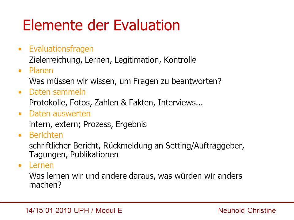 14/15 01 2010 UPH / Modul E Neuhold Christine Elemente der Evaluation Evaluationsfragen Zielerreichung, Lernen, Legitimation, Kontrolle Planen Was müs