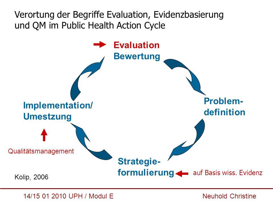 14/15 01 2010 UPH / Modul E Neuhold Christine Problem- definition Strategie- formulierung Implementation/ Umestzung Evaluation Bewertung Verortung der