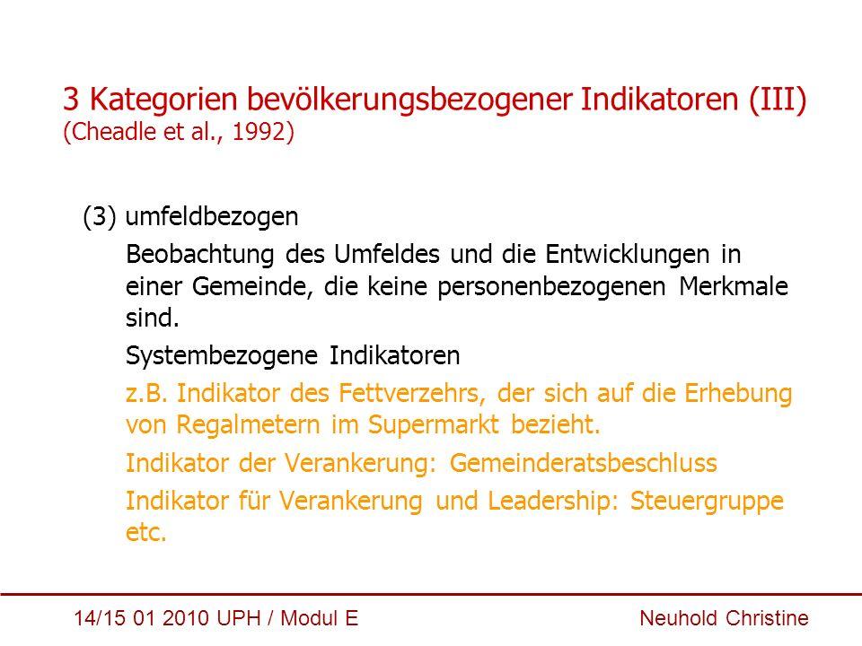 14/15 01 2010 UPH / Modul E Neuhold Christine 3 Kategorien bevölkerungsbezogener Indikatoren (III) (Cheadle et al., 1992) (3) umfeldbezogen Beobachtun