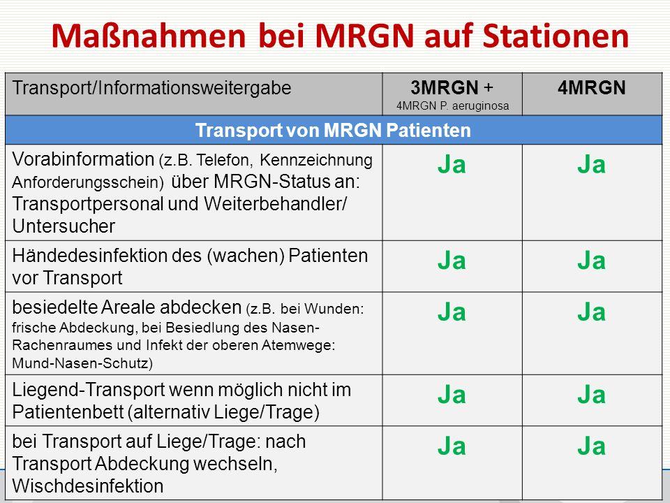 Maßnahmen bei MRGN auf Stationen Transport/Informationsweitergabe3MRGN + 4MRGN P.