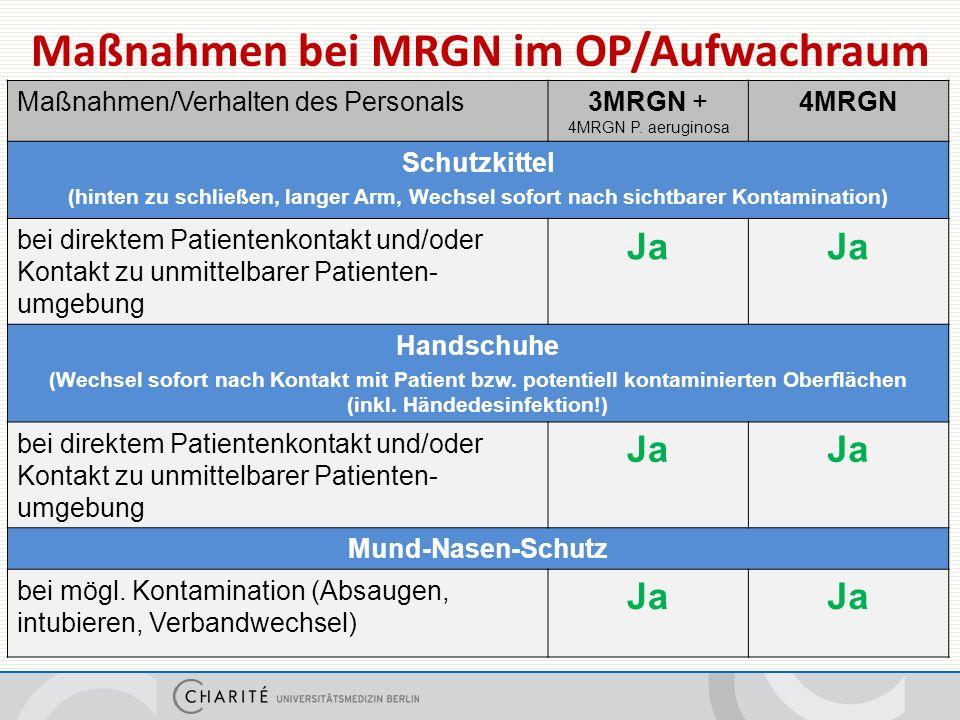 Maßnahmen/Verhalten des Personals3MRGN + 4MRGN P.
