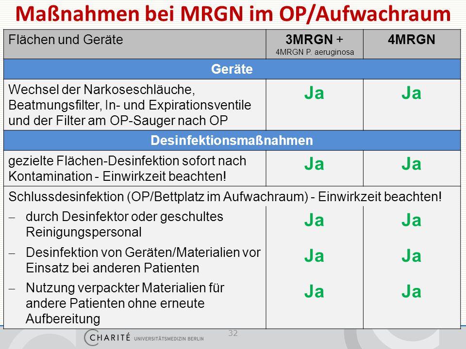 Flächen und Geräte3MRGN + 4MRGN P.