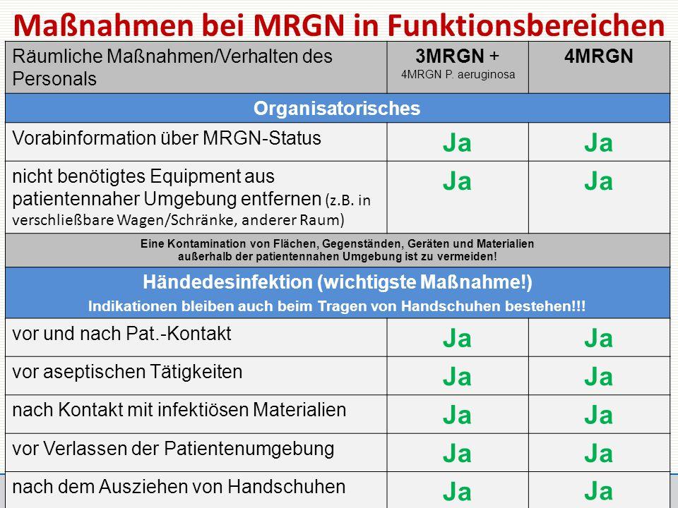 Maßnahmen bei MRGN in Funktionsbereichen Räumliche Maßnahmen/Verhalten des Personals 3MRGN + 4MRGN P.