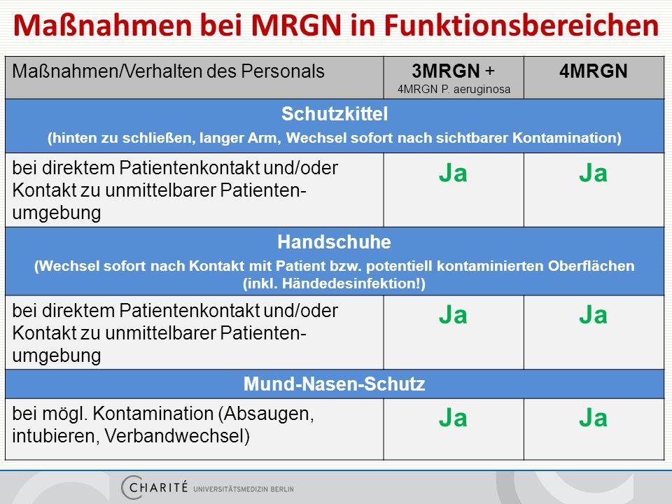 Maßnahmen bei MRGN in Funktionsbereichen Maßnahmen/Verhalten des Personals3MRGN + 4MRGN P.
