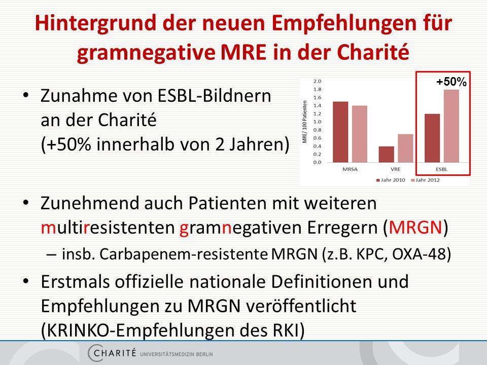 Hintergrund der neuen Empfehlungen für gramnegative MRE in der Charité Zunahme von ESBL-Bildnern an der Charité (+50% innerhalb von 2 Jahren) Zunehmend auch Patienten mit weiteren multiresistenten gramnegativen Erregern (MRGN) – insb.