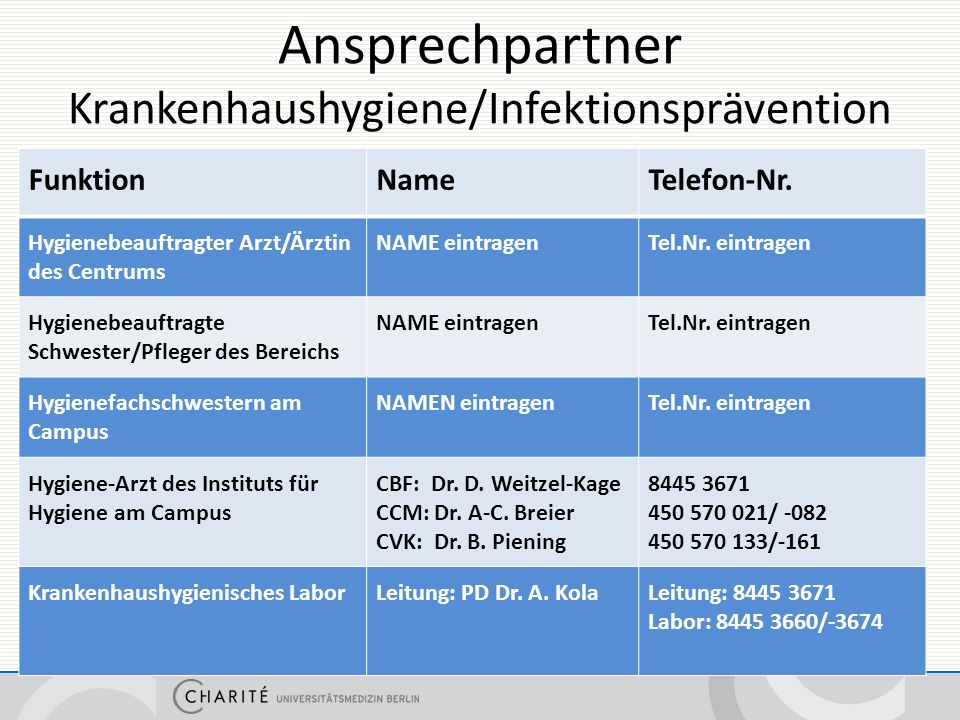 Ansprechpartner Krankenhaushygiene/Infektionsprävention FunktionNameTelefon-Nr.