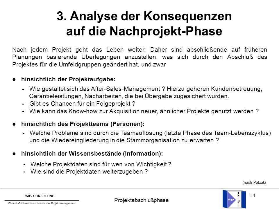 14 Projektabschlußphase WIP- CONSULTING Wirtschaftlichkeit durch innovatives Projektmanagement 3. Analyse der Konsequenzen auf die Nachprojekt-Phase N