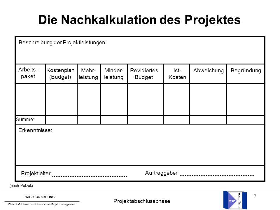 8 Projektabschlussphase WIP- CONSULTING Wirtschaftlichkeit durch innovatives Projektmanagement Der Projektabschlußbericht Der Projektabschlußbericht beschreibt das Ergebnis des Gesamtprojektes aus organisatorischer und fachlicher Sicht und die daraus gewonnenen Erkenntnisse für zukünftige Projekte.