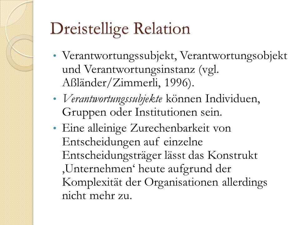 Dreistellige Relation Verantwortungssubjekt, Verantwortungsobjekt und Verantwortungsinstanz (vgl.