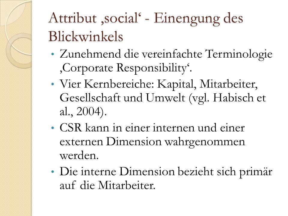 Attribut 'social' - Einengung des Blickwinkels Zunehmend die vereinfachte Terminologie 'Corporate Responsibility'.
