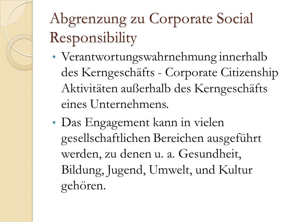 Abgrenzung zu Corporate Social Responsibility Verantwortungswahrnehmung innerhalb des Kerngeschäfts - Corporate Citizenship Aktivitäten außerhalb des Kerngeschäfts eines Unternehmens.