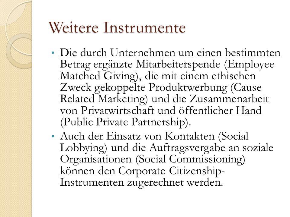 Weitere Instrumente Die durch Unternehmen um einen bestimmten Betrag ergänzte Mitarbeiterspende (Employee Matched Giving), die mit einem ethischen Zweck gekoppelte Produktwerbung (Cause Related Marketing) und die Zusammenarbeit von Privatwirtschaft und öffentlicher Hand (Public Private Partnership).
