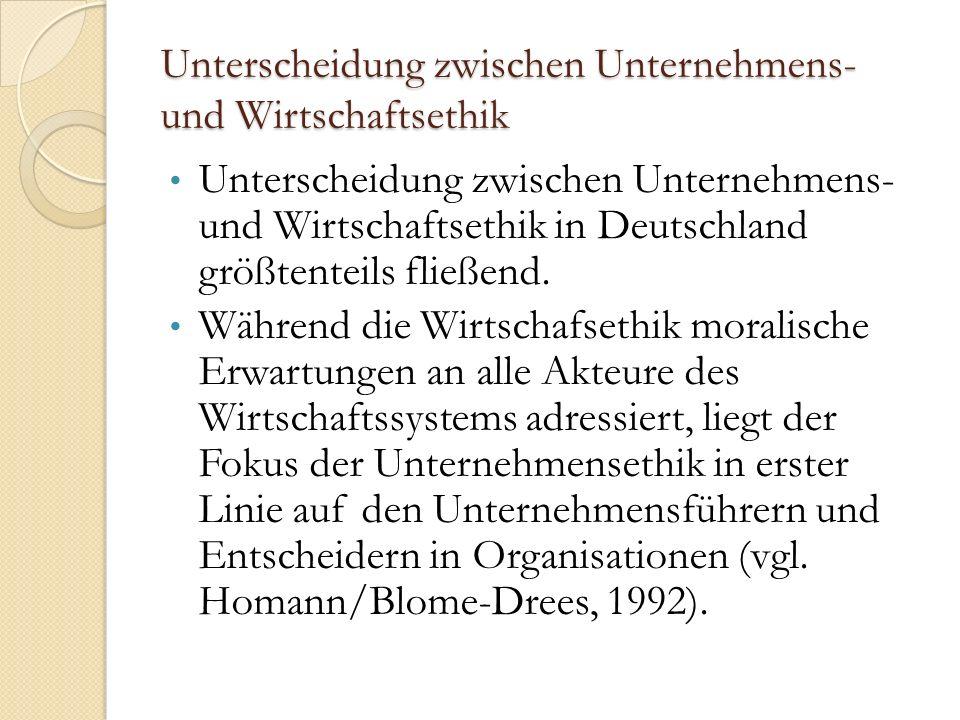 Unterscheidung zwischen Unternehmens- und Wirtschaftsethik Unterscheidung zwischen Unternehmens- und Wirtschaftsethik in Deutschland größtenteils fließend.