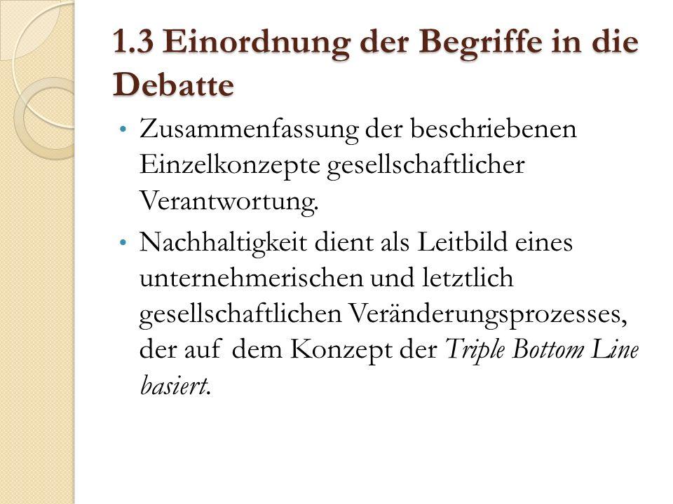 1.3 Einordnung der Begriffe in die Debatte Zusammenfassung der beschriebenen Einzelkonzepte gesellschaftlicher Verantwortung.