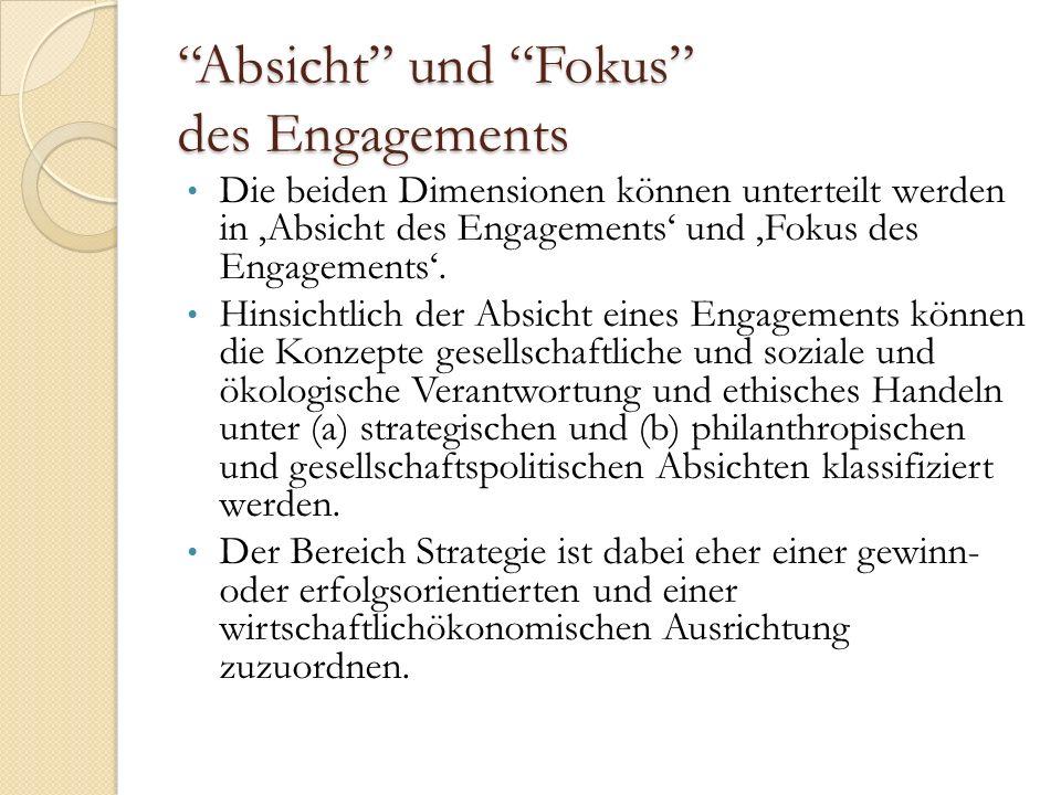 Absicht und Fokus des Engagements Die beiden Dimensionen können unterteilt werden in 'Absicht des Engagements' und 'Fokus des Engagements'.