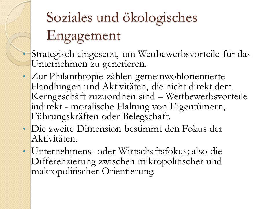 Soziales und ökologisches Engagement Strategisch eingesetzt, um Wettbewerbsvorteile für das Unternehmen zu generieren.