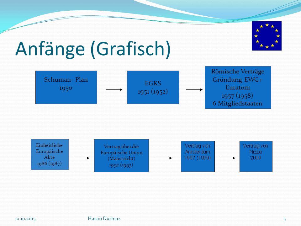 Die drei Säulen der EU 10.10.2015Hasan Durmaz6
