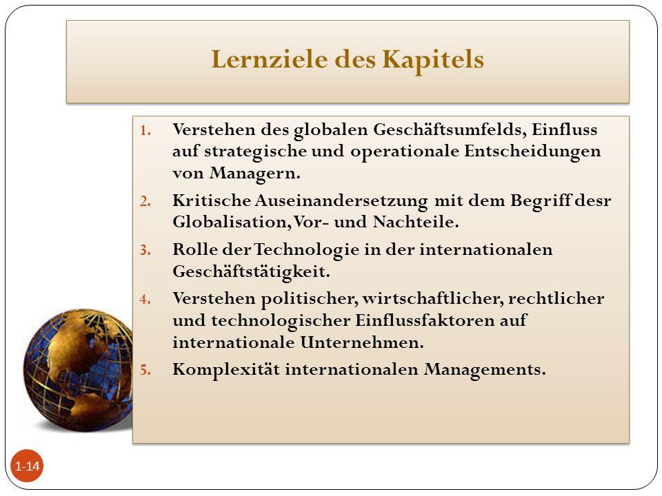 Lernziele des Kapitels 1. Verstehen des globalen Geschäftsumfelds, Einfluss auf strategische und operationale Entscheidungen von Managern. 2. Kritisch