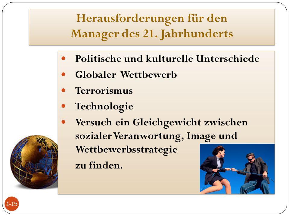 Herausforderungen für den Manager des 21. Jahrhunderts Politische und kulturelle Unterschiede Globaler Wettbewerb Terrorismus Technologie Versuch ein