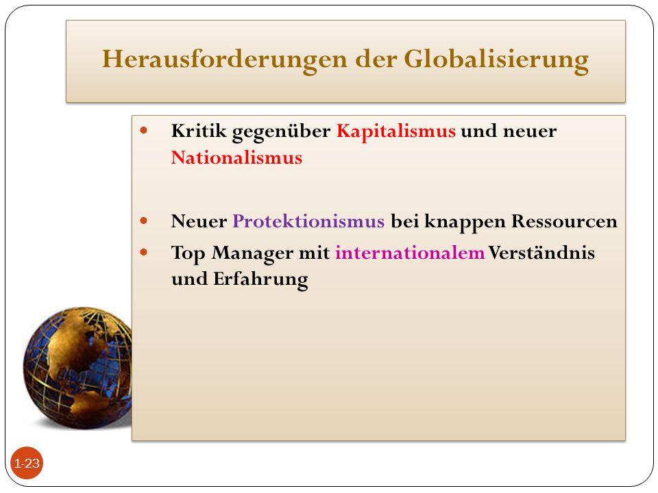 Herausforderungen der Globalisierung Kritik gegenüber Kapitalismus und neuer Nationalismus Neuer Protektionismus bei knappen Ressourcen Top Manager mi