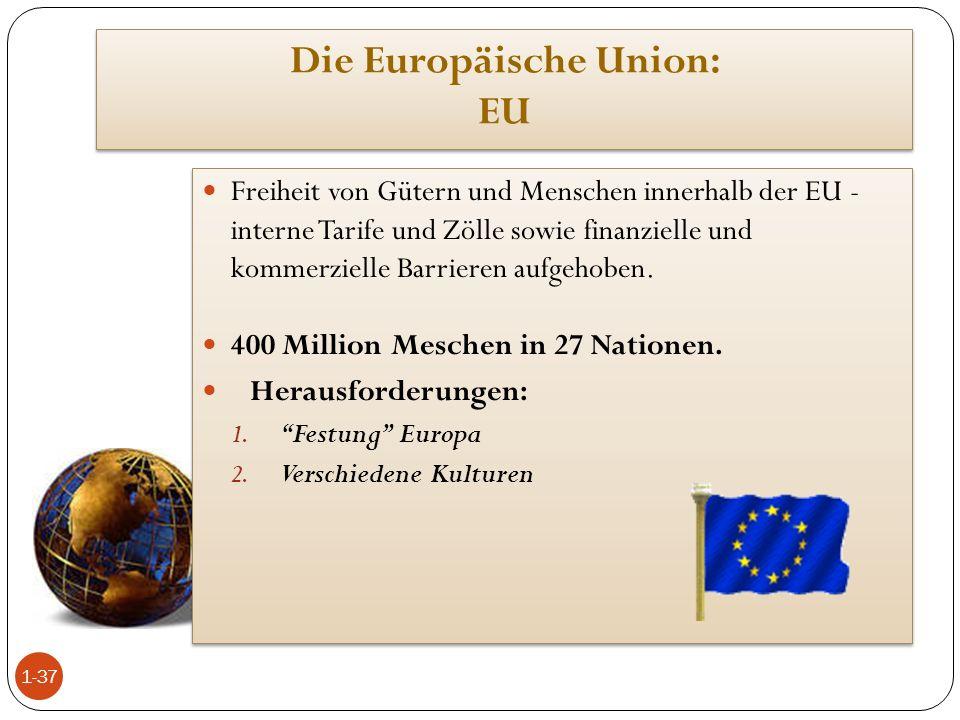 Die Europäische Union: EU Freiheit von Gütern und Menschen innerhalb der EU - interne Tarife und Zölle sowie finanzielle und kommerzielle Barrieren au