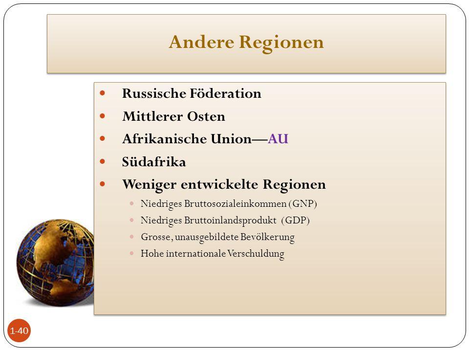 Andere Regionen Russische Föderation Mittlerer Osten Afrikanische Union—AU Südafrika Weniger entwickelte Regionen Niedriges Bruttosozialeinkommen (GNP