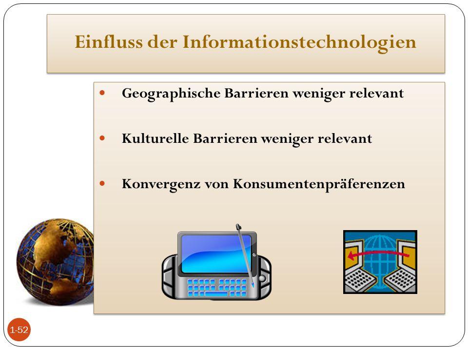 Einfluss der Informationstechnologien Geographische Barrieren weniger relevant Kulturelle Barrieren weniger relevant Konvergenz von Konsumentenpräfere