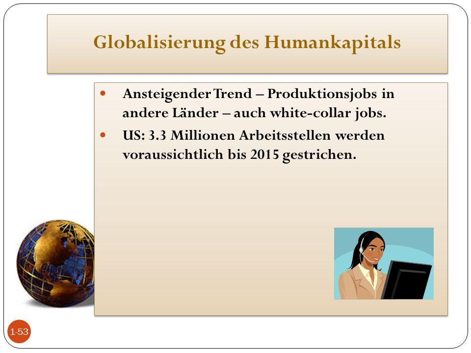 Globalisierung des Humankapitals Ansteigender Trend – Produktionsjobs in andere Länder – auch white-collar jobs. US: 3.3 Millionen Arbeitsstellen werd