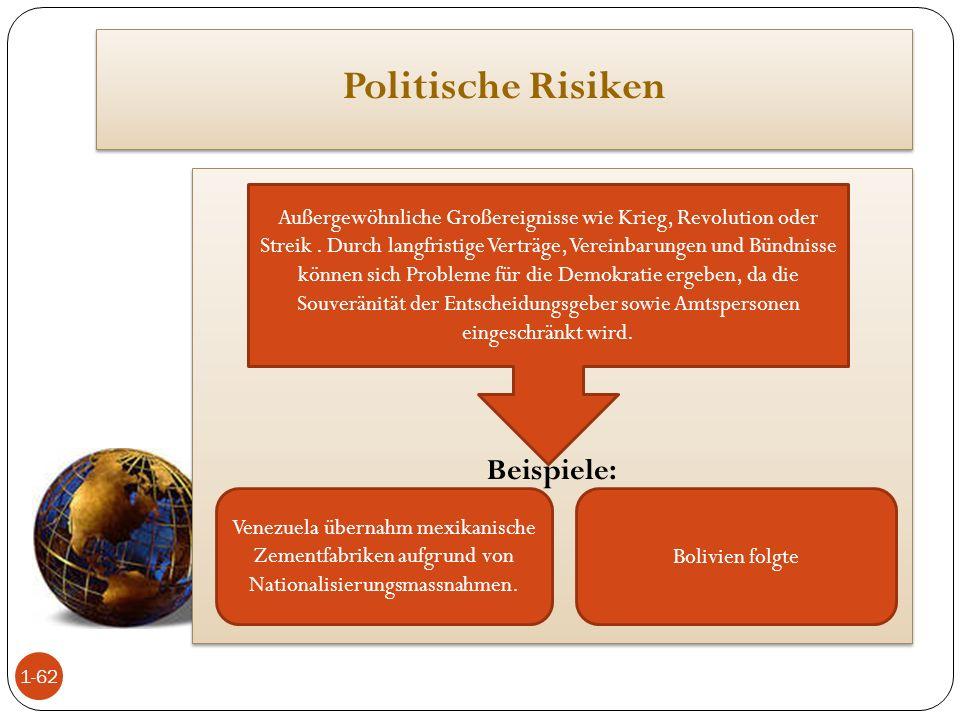 Politische Risiken Beispiele: 1-62 Außergewöhnliche Großereignisse wie Krieg, Revolution oder Streik. Durch langfristige Verträge, Vereinbarungen und