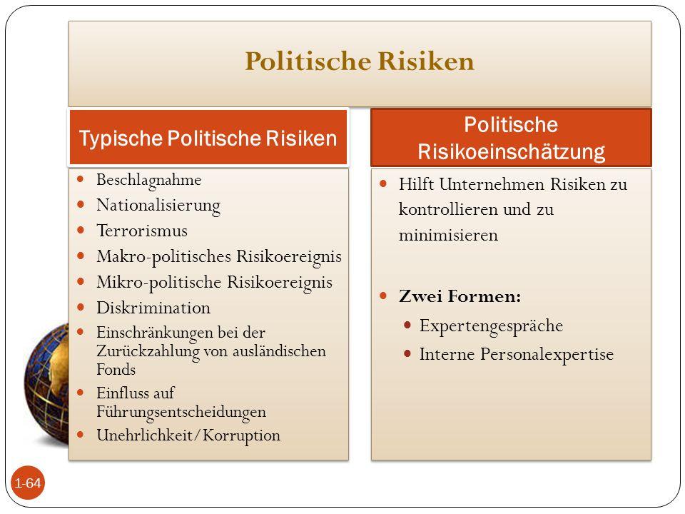 Politische Risiken Typische Politische Risiken Politische Risikoeinschätzung 1-64 Beschlagnahme Nationalisierung Terrorismus Makro-politisches Risikoe