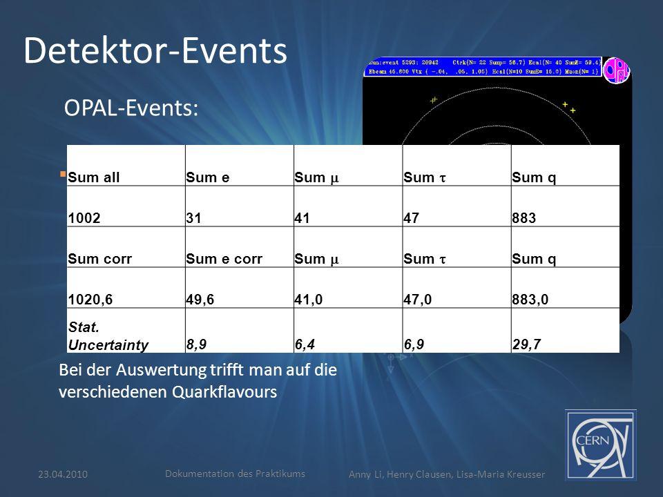 23.04.2010 Dokumentation des Praktikums Anny Li, Henry Clausen, Lisa-Maria Kreusser Detektor-Events OPAL-Events:  Untersuchung von Elektron-Positron-