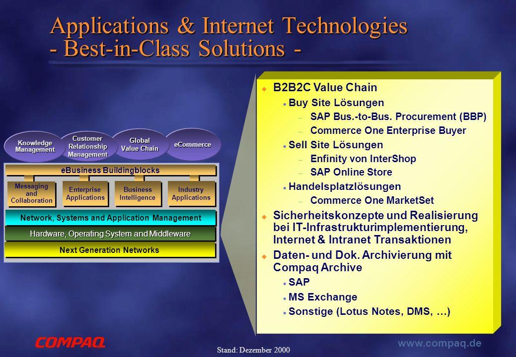 www.compaq.de Stand: Dezember 2000  B2B2C Value Chain Buy Site Lösungen – SAP Bus.-to-Bus.